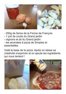 pizzamap